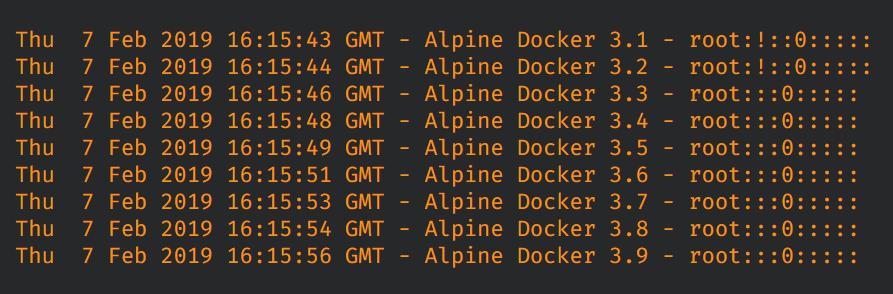 Cisco Talos Warns of Hardcoded Credentials in Alpine Linux Docker