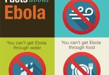 Chiến dịch lừa đảo và phần mềm độc hại mới sử dụng dịch bệnh Ebola làm mồi nhử