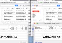 Chrome 45 giúp tăng hiệu suất làm việc của máy tính