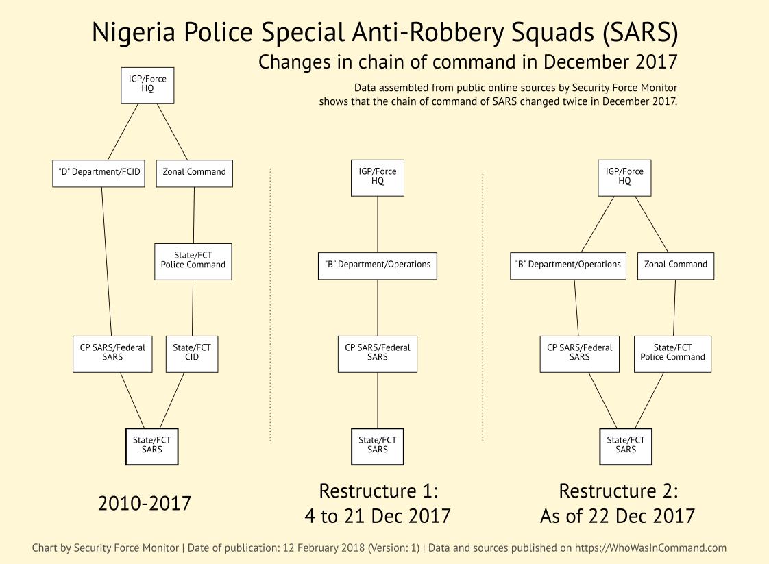 SARS_combined_v1