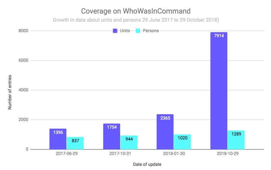 wwic_update_data_20181031