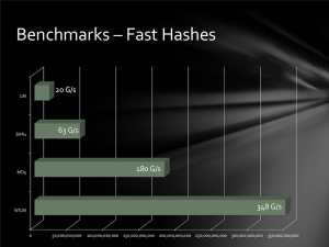 Benchmarks - Fast Hash Cracking