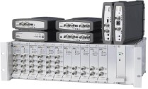 Axis Video Servers and AXIS 292 Video Decoder