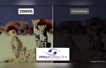 360 Vision HD cameras powered by STARVIS™