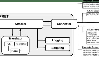 PRET – Printer Exploitation Toolkit | Julio Della Flora