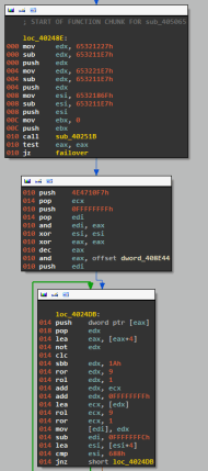 IDA view: decoding and copying shellcode