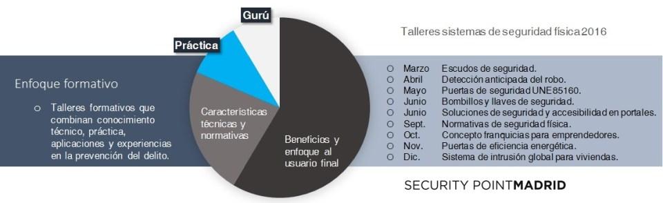 Formación para cerrajeros de seguridad de madrid