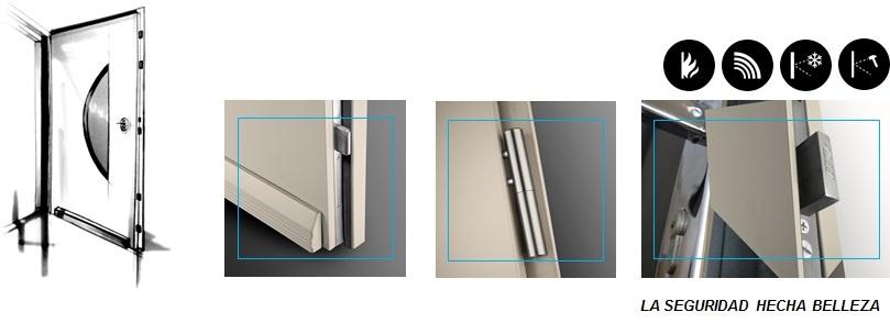 Características técnicas de puertas de seguridad INN ecofeel