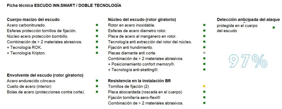 Características técnicas escudo de seguridad con doble-tecnología_INN-Solutions