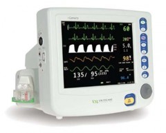 Understanding CO2 Monitor Options for Capnography