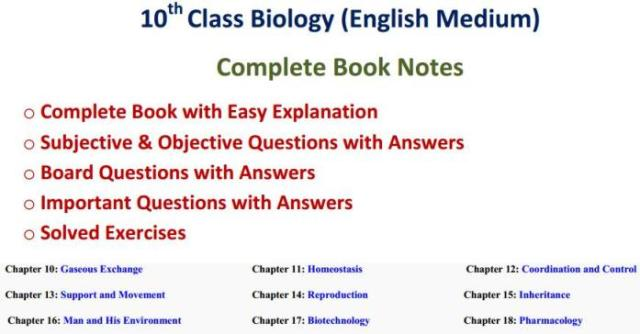 10th Class Biology Complete Book Notes