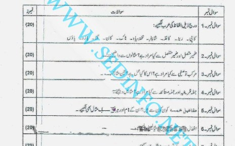 Matric-Code-246-AIOU-Past-Papers-Spring-2012