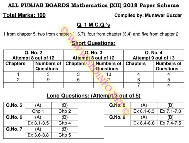 F.Sc-Part-2-Mathematics-Scheme-of-Study