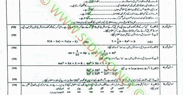 Code 248 Matric AIOU Past Papers A2010