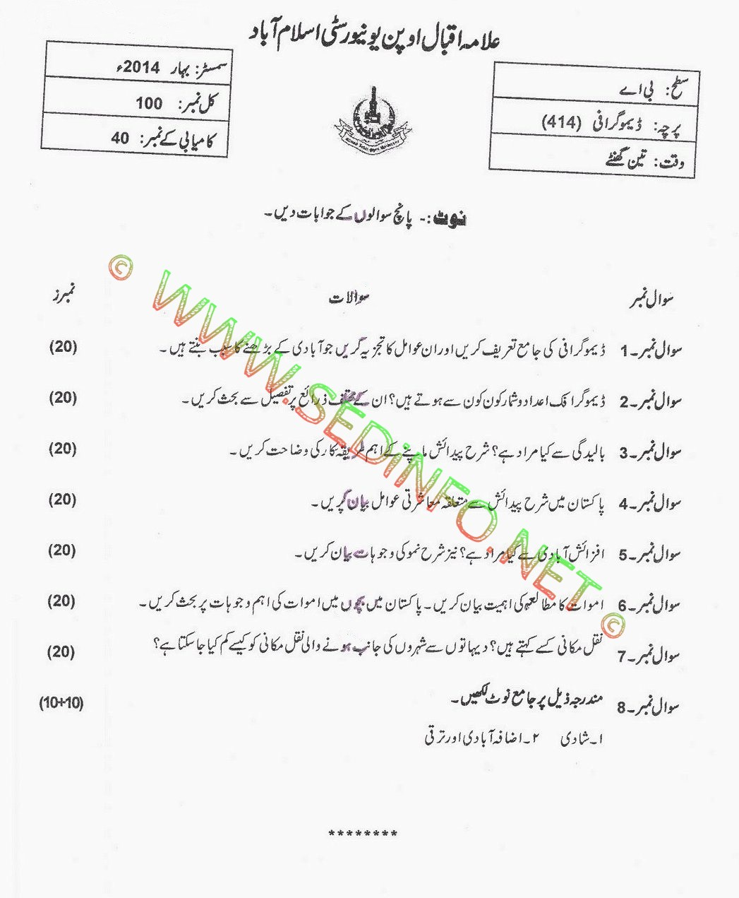 AIOU BA Code 414 Past Papers Spring 2014