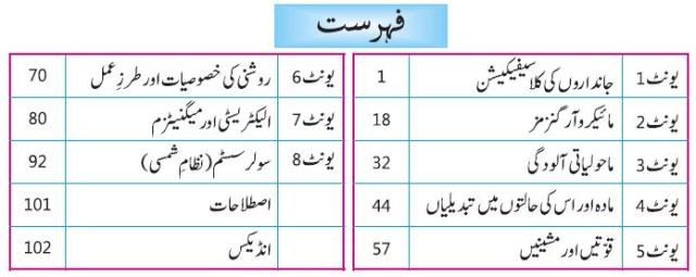 5th Class General Science Book Urdu Version