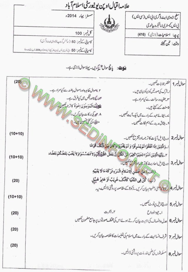 AIOU BA Code 416 Past Papers Spring 2014