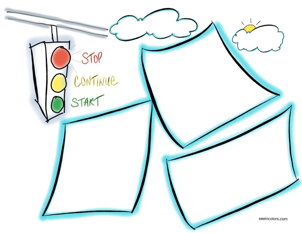 Stop Continue Start Template A Visual Tool For
