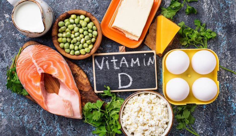 Vitamin D How important to our body