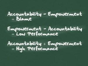 Accountability creates High Performance