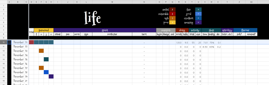 Screenshot of spreadsheet for 2019 - described in following text.
