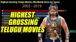 tollywood box office | Highest grossing telugu movies | Tollywood box office collection | Top 10 telugu movies of all time in collections