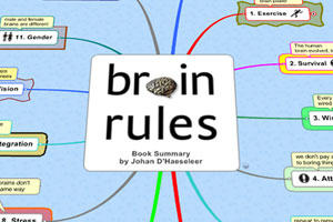 Brain Rules from litemind blog