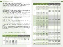 二〇二〇巫日書_頁面_120
