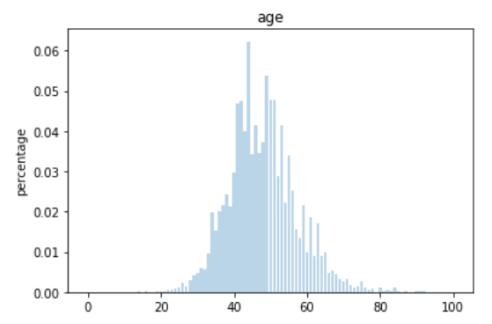 Apparent Age and Gender Prediction in Keras - Sefik Ilkin
