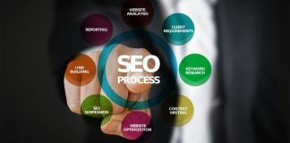 Learn SEO In 2021_ Beginner's Guide To SEO