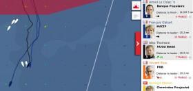 Vendée Globe am 20.11. Fünf Spitzenboote liegen beieinander, der führende  Armel Le Cléac'h scheint durch die Flaute durch.