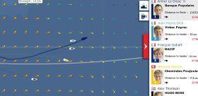 Vendée Globe Karte am 5.12. Le Cléac'h hat sich einen kleinen Vorsprung erarbeitet, Stamm hat zu den Top Drei aufgeschlossen.