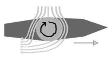 Flettnerrotor © wikipedia