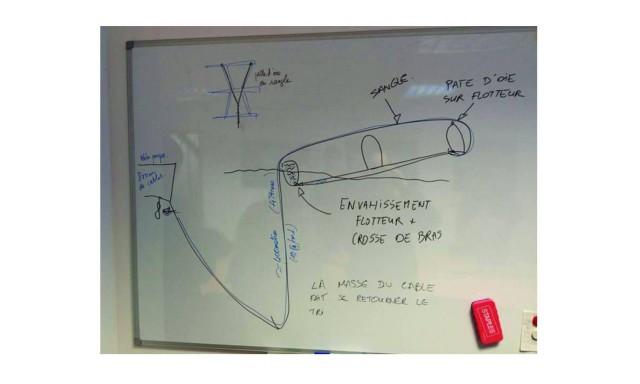 Skizze von der Operation des Wiederaufrichtens © Technikteam PdB