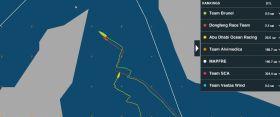 Brunel (gelb) und Dongfeng im Clinch. Abu Dhabi hat Boden verloren.
