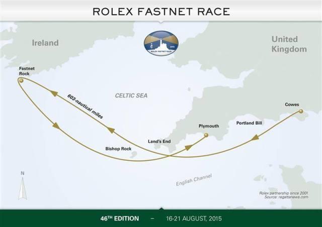 Rolex Fasnet Race 2015, Start,