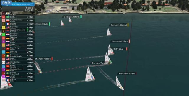 Virtual Eye bei der Star Sailors League vor Lausanne.