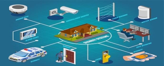 violação de segurança IoT
