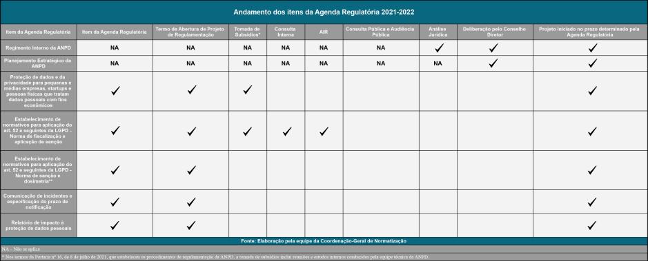 autoridade nacional de proteção de dados (ANPD)