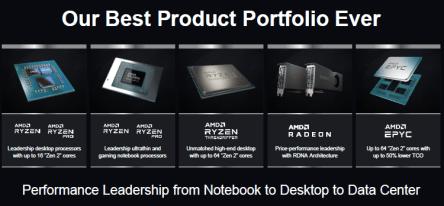 Дивиденды подождут: AMD сосредоточит расходы на разработках и маркетинге
