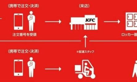 KFC внедряет специальные шкафчики для бесконтактной выдачи заказов