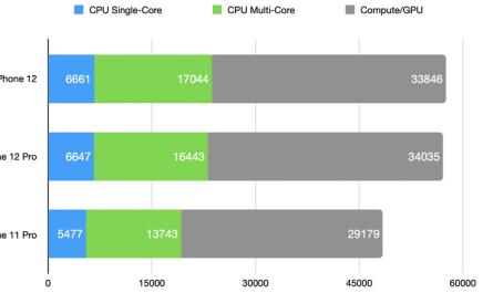 Появились первые тесты производительности и автономности iPhone 12