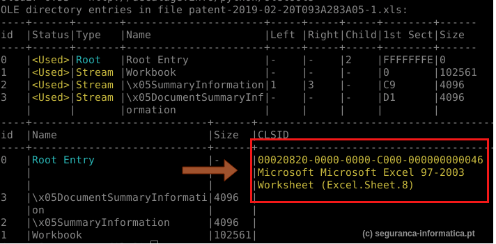 FlawedAmmyy Leveraging Undetected XLM Macros as an Infection