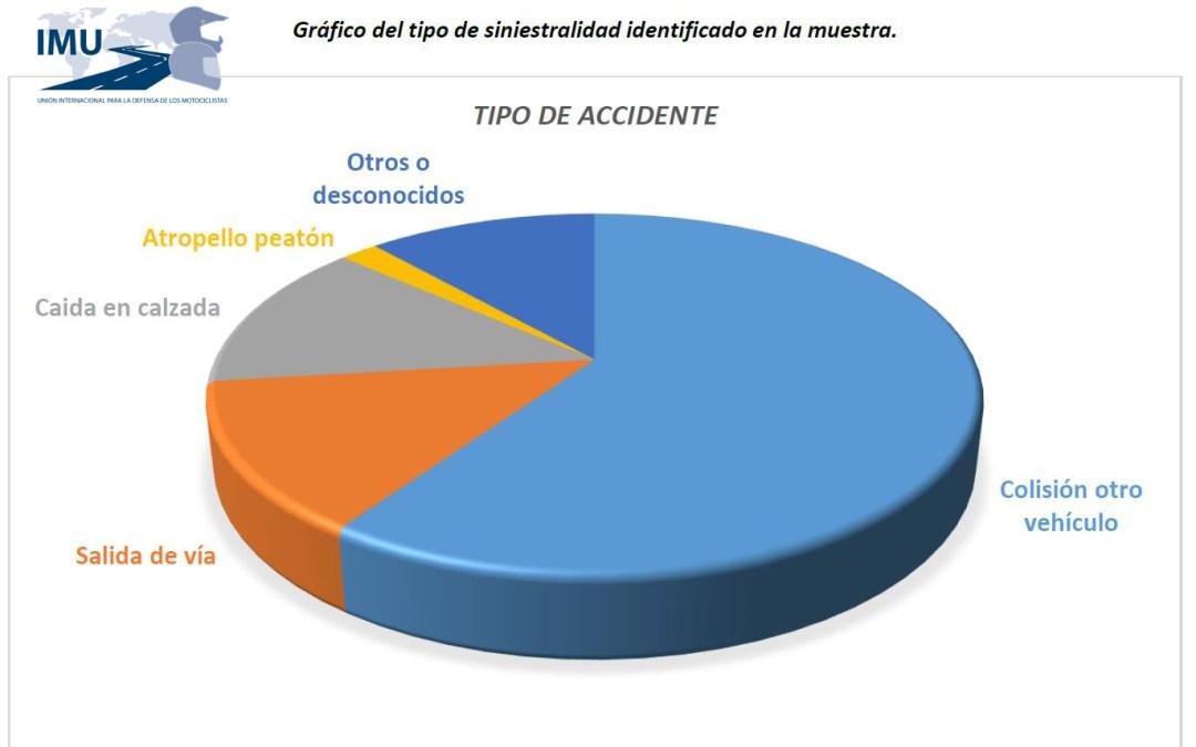 NAVIDAD… 9 MOTORISTAS FALLECIDOS Y 41 HERIDOS.