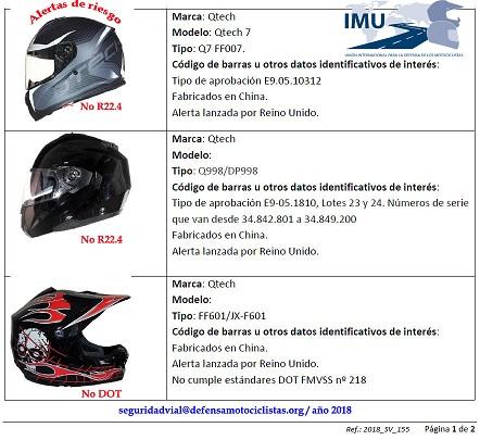 3 cascos no homologados. Alto riesgo de lesión
