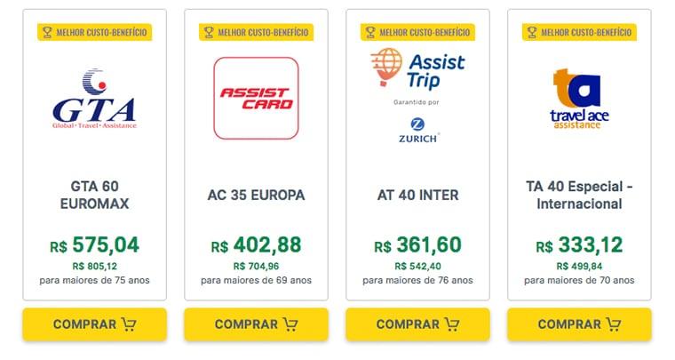 seguro leste Europeu um mês
