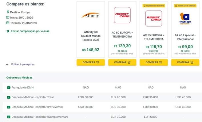despesa medica complementar no seguro viagem comparador