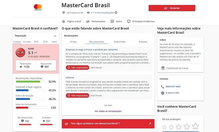 Mastercard Reclame Aqui