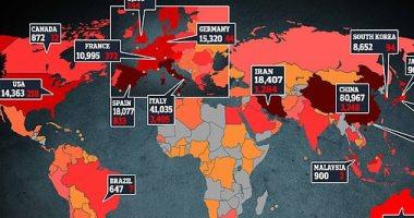 Photo of 92 ألف حالة شفاء من فيروس كورونا حول العالم